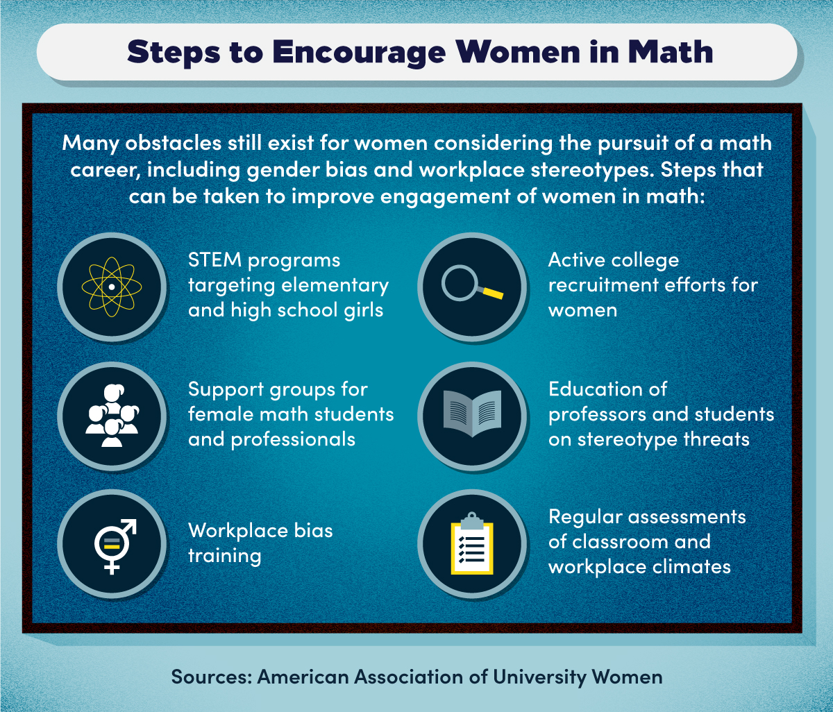 STEM programs, college recruitment efforts, support groups, and workplace bias training are positive steps for improving engagement of women in math.