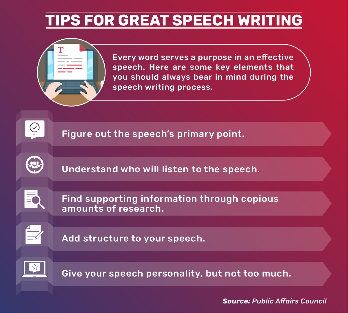 Key elements of writing a great speech include figuring out the speech's primary point and understanding the audience.