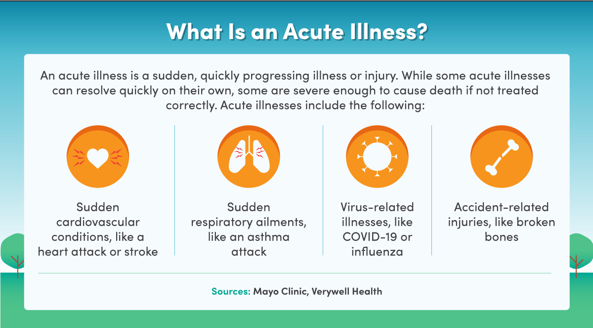 A definition and examples of acute illnesses