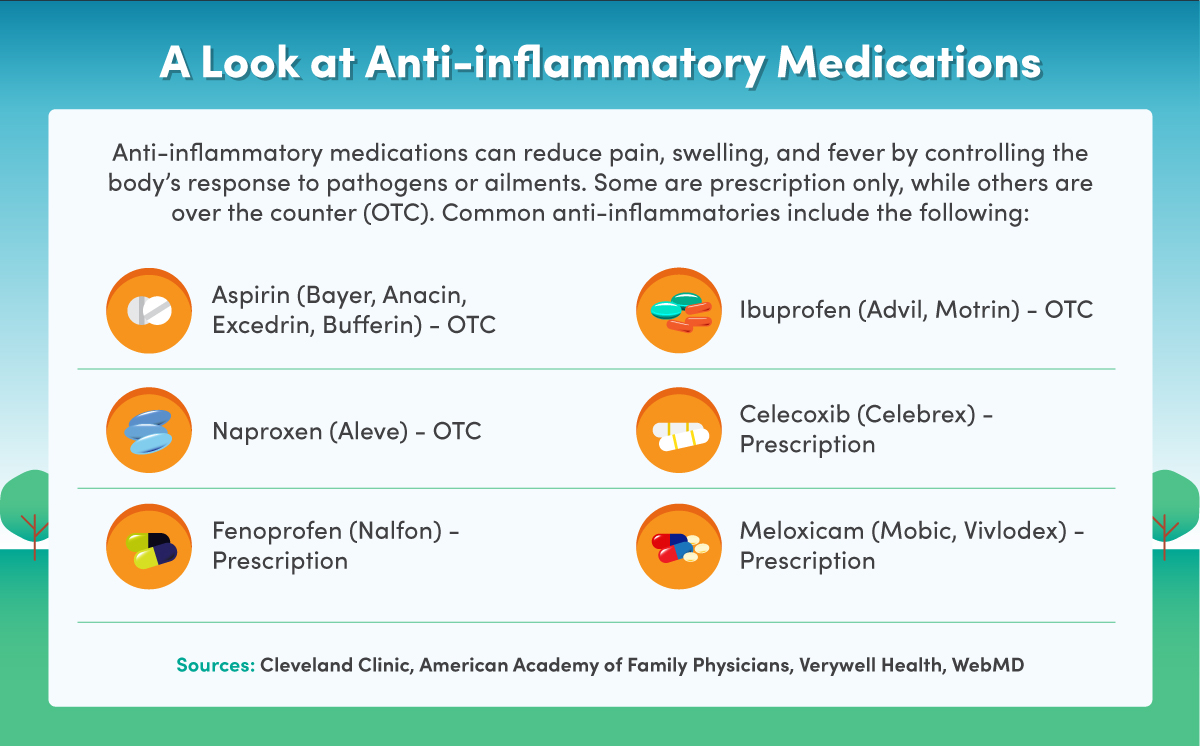A definition and examples of anti-inflammatory medications