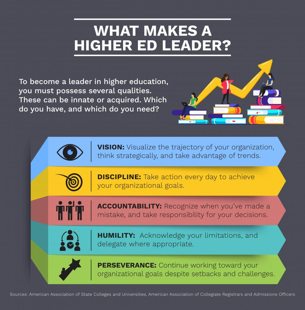 A list of five crucial qualities of leaders in higher education
