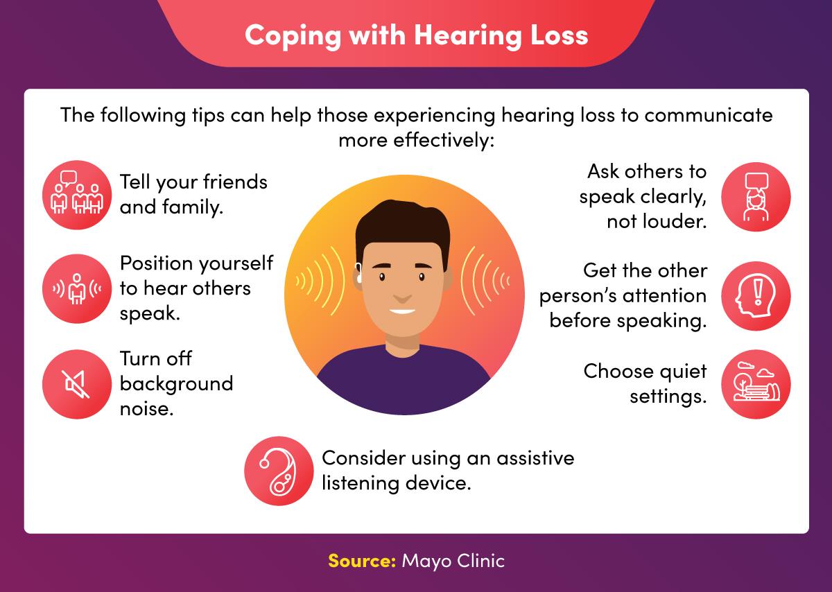 Seven tips for managing hearing loss.