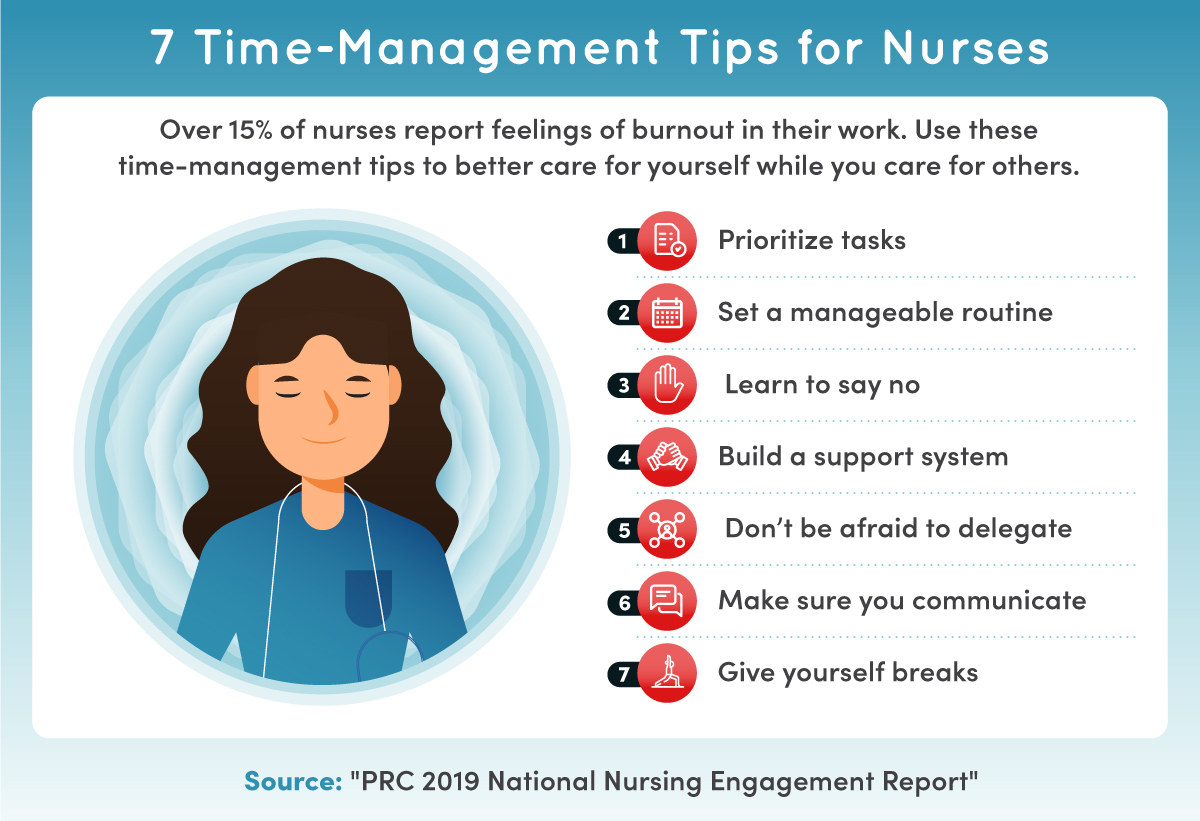 Seven tips to help nurses manage their time.