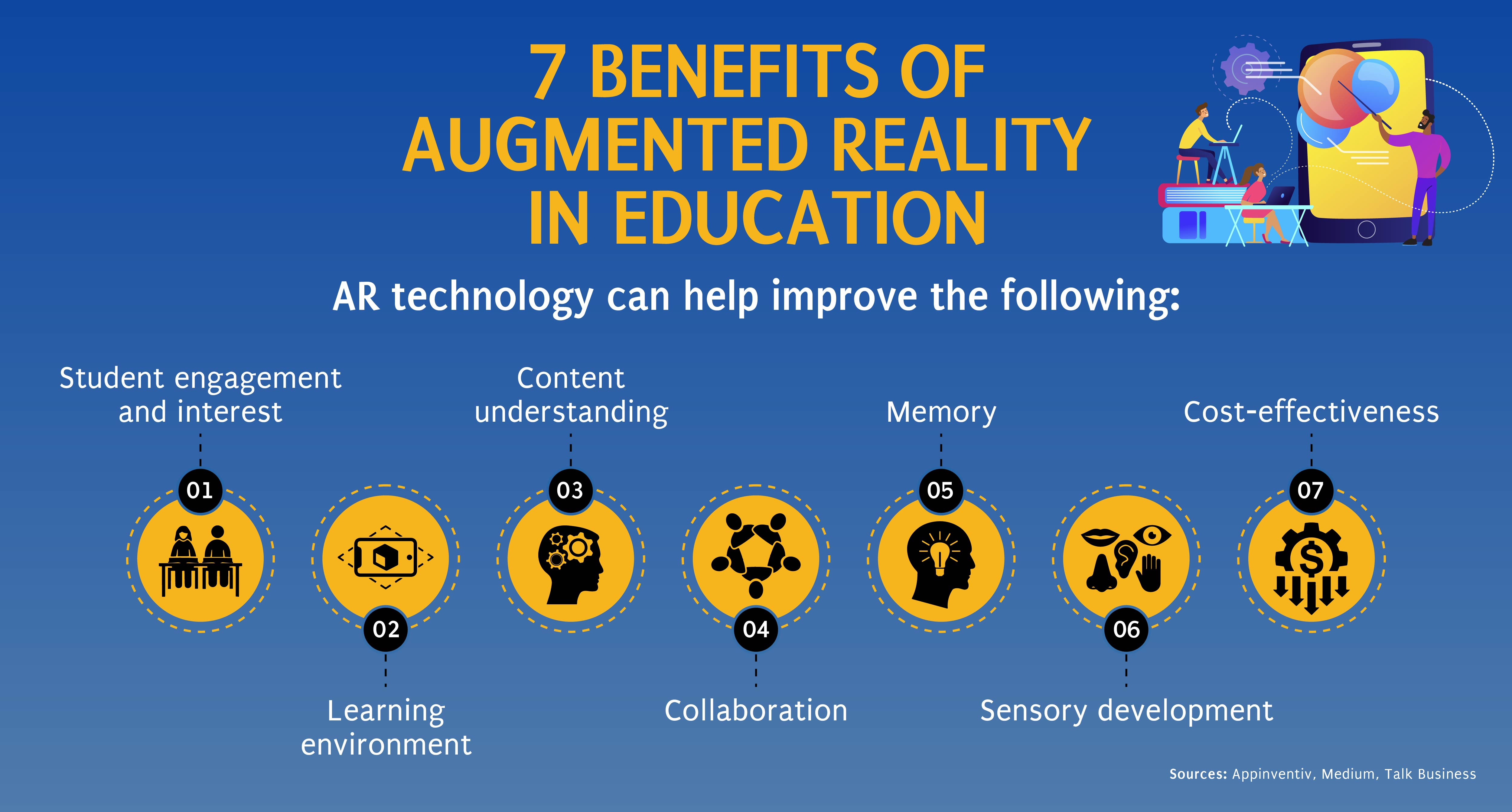Seven benefits of augmented reality in education.