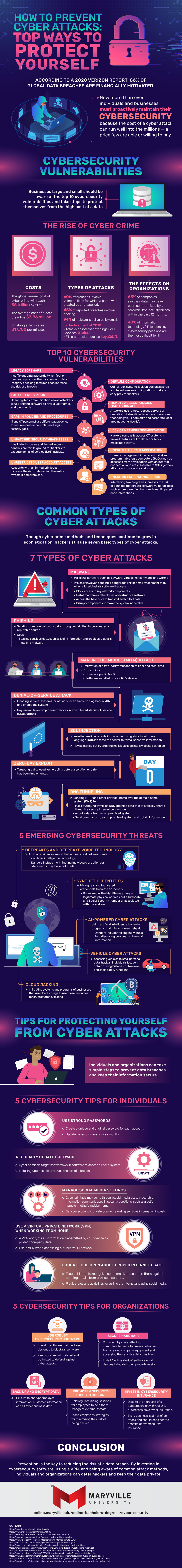 Cybersecurity statistics and information on how to prevent cyber attacks