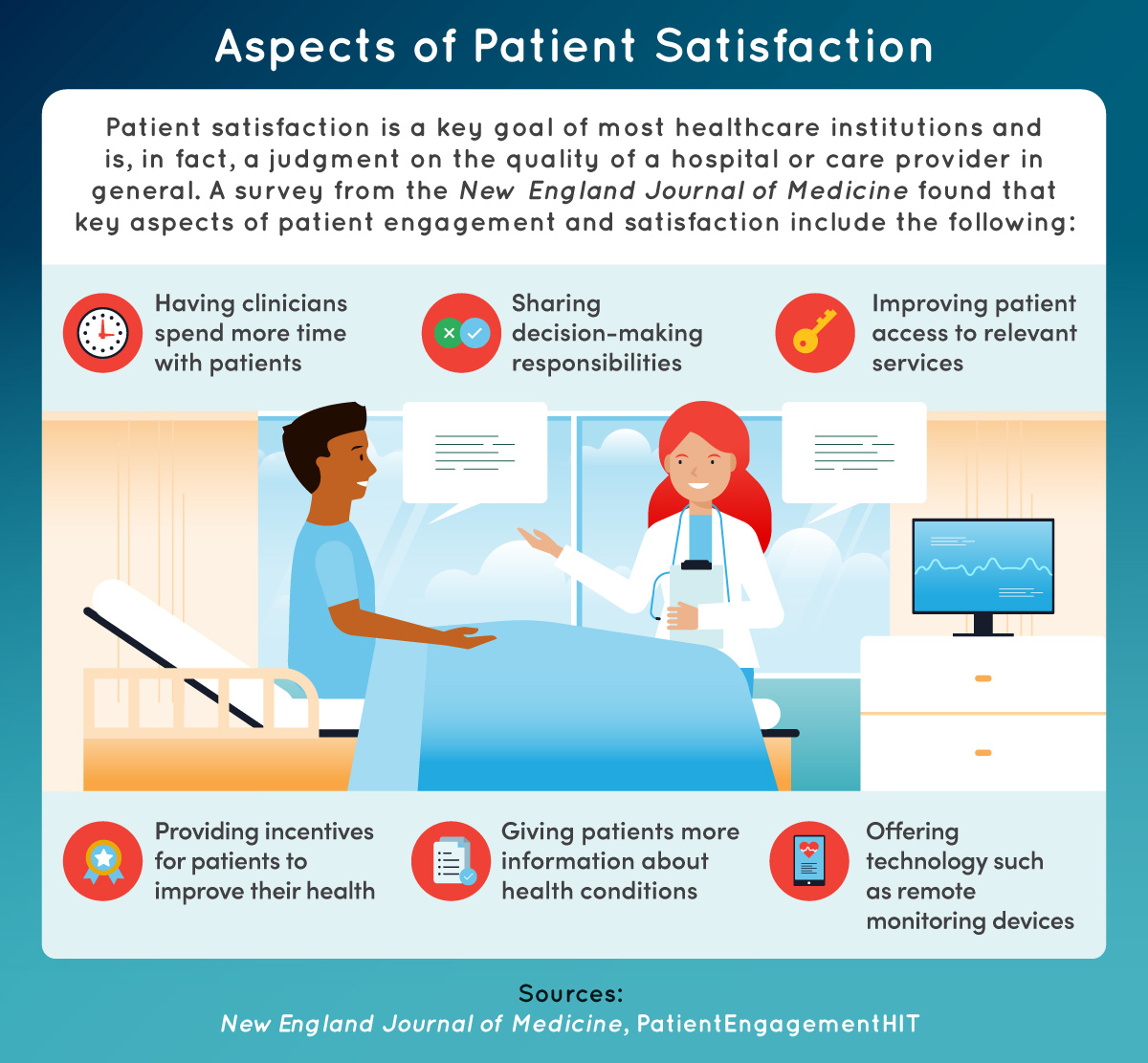 Six ways caregivers can improve patient satisfaction.