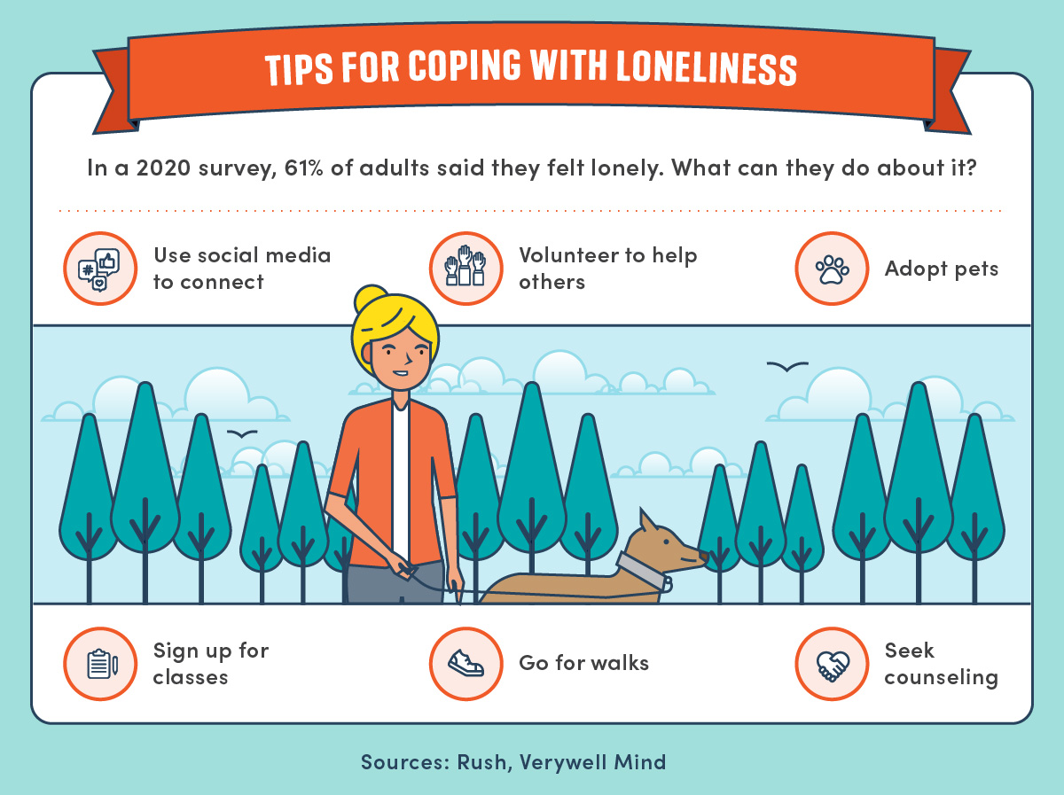 Tips for adults to help cope with loneliness