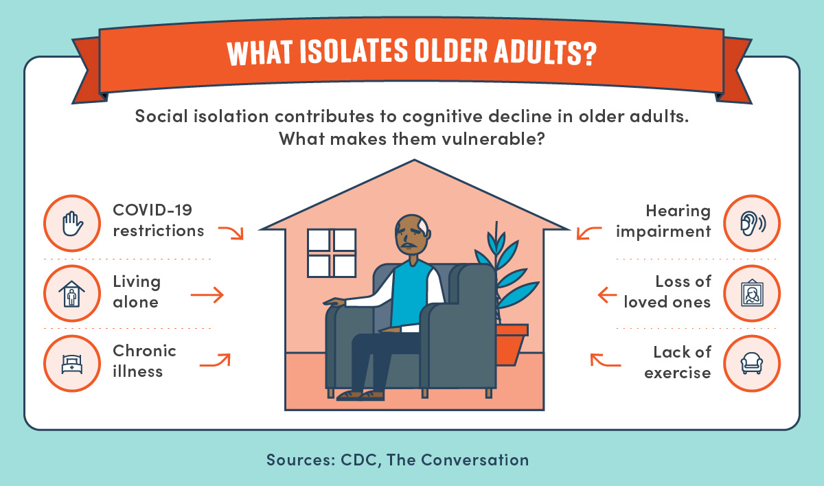 Factors that contribute to social isolation in older adults