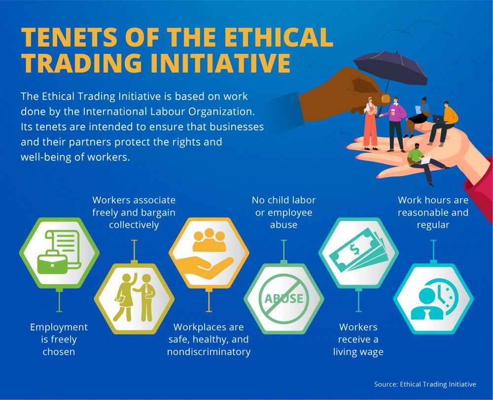 The Ethical Trading Initiative's tenets aim to protect the rights of workers.