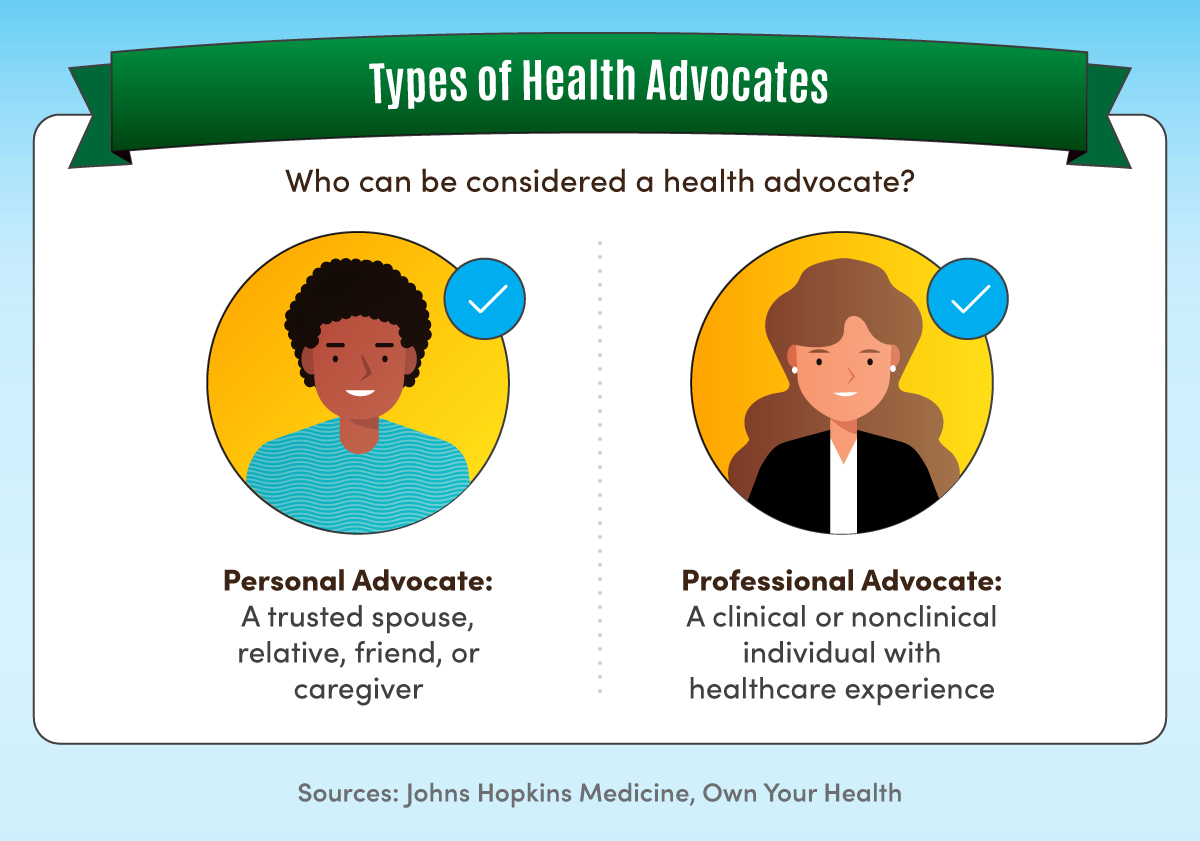 The two types of healthcare advocates