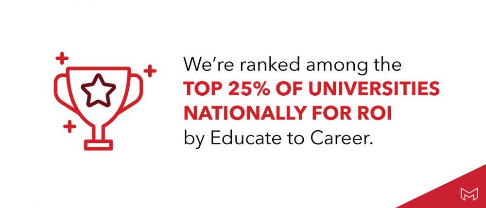 ranked among top universities