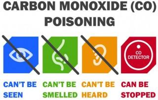 Prevent Carbon Monoxide Poisoning