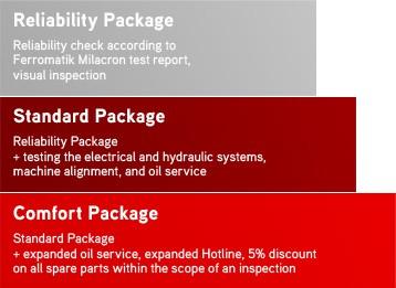 fm-standardpaket-EN