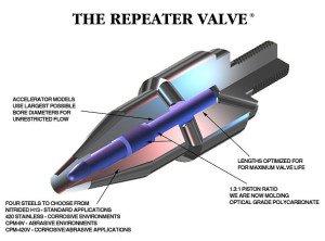 repeater_valve_3