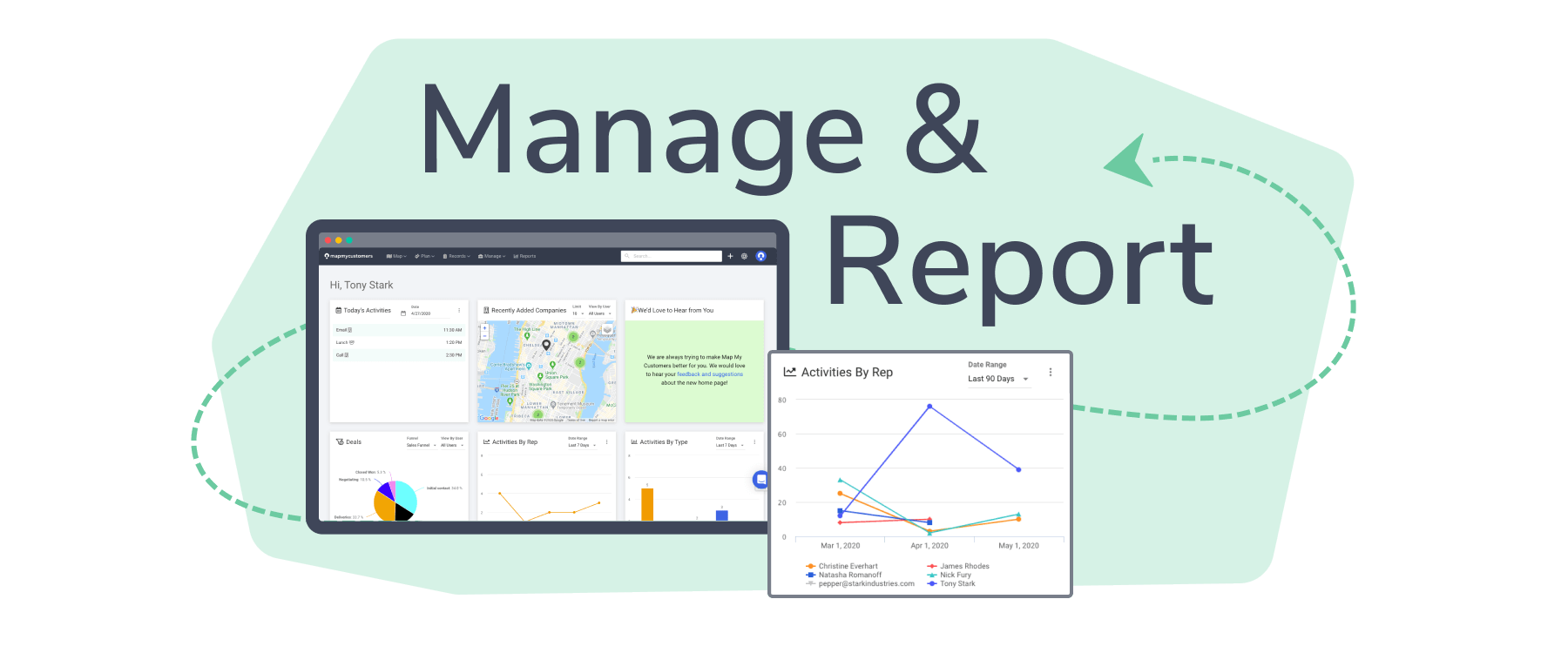 Illustration of Map My Customers' managing and reporting capabilities