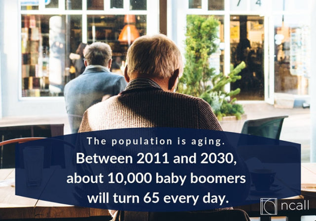 Aging Population statistic