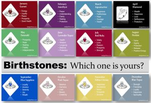 Birthstones Blog ft img