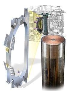 Torodial coil