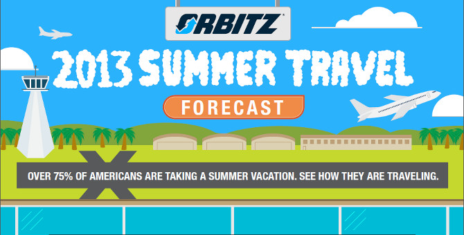 2013 Summer Travel Forecast