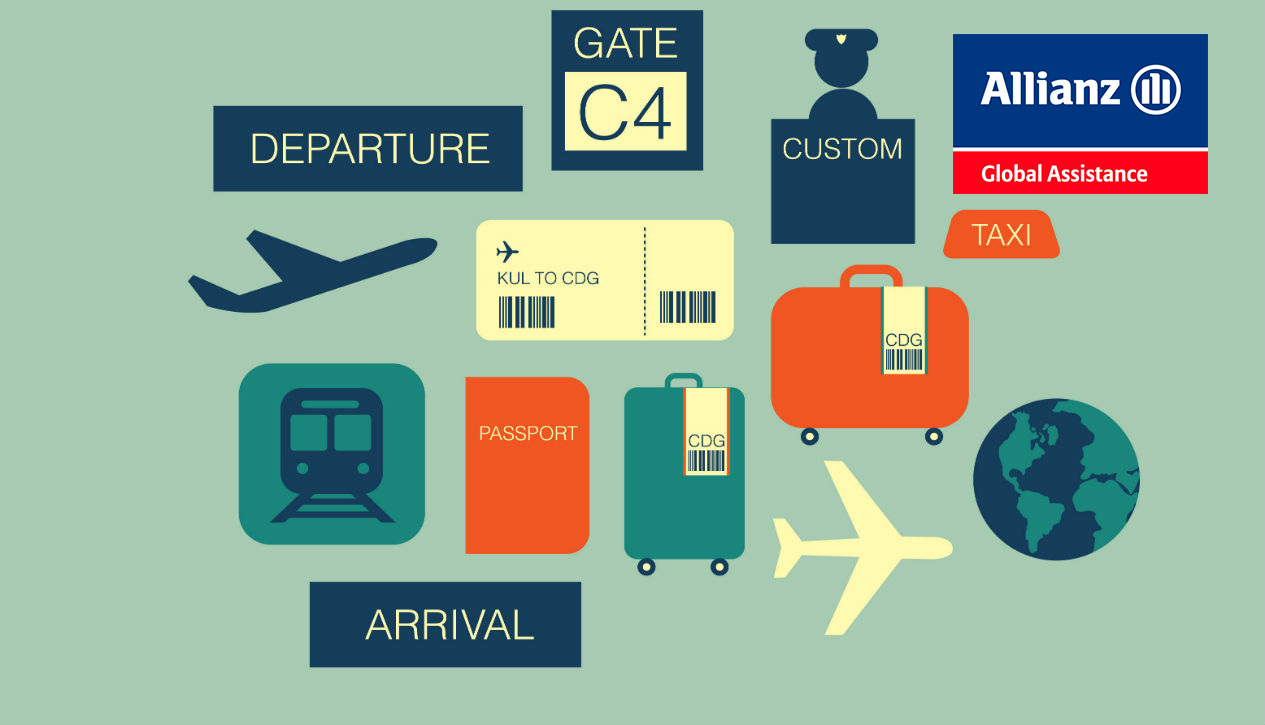 Do you really need travel insurance, infographic