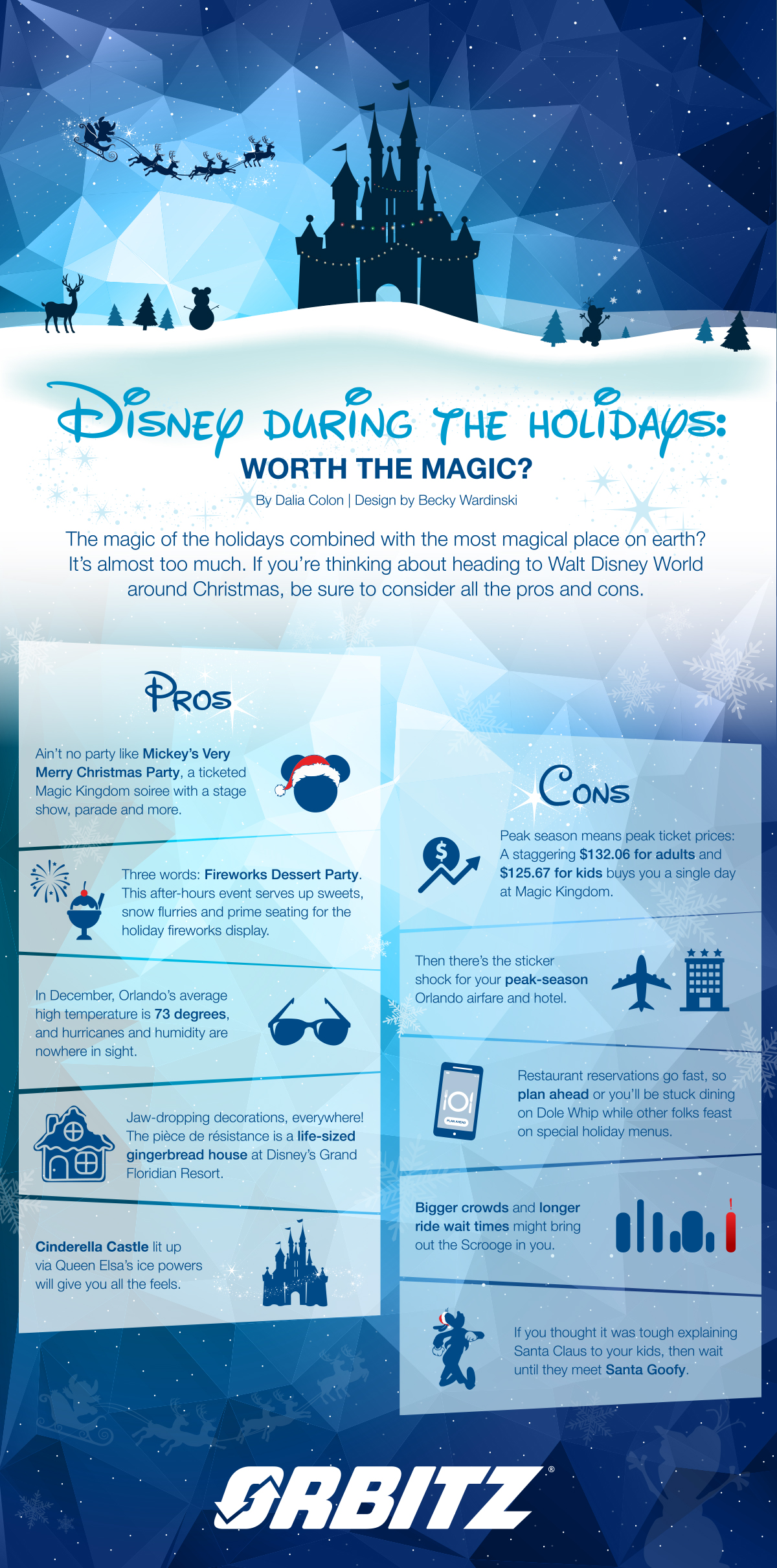 The pros and cons of Disney during the holidays