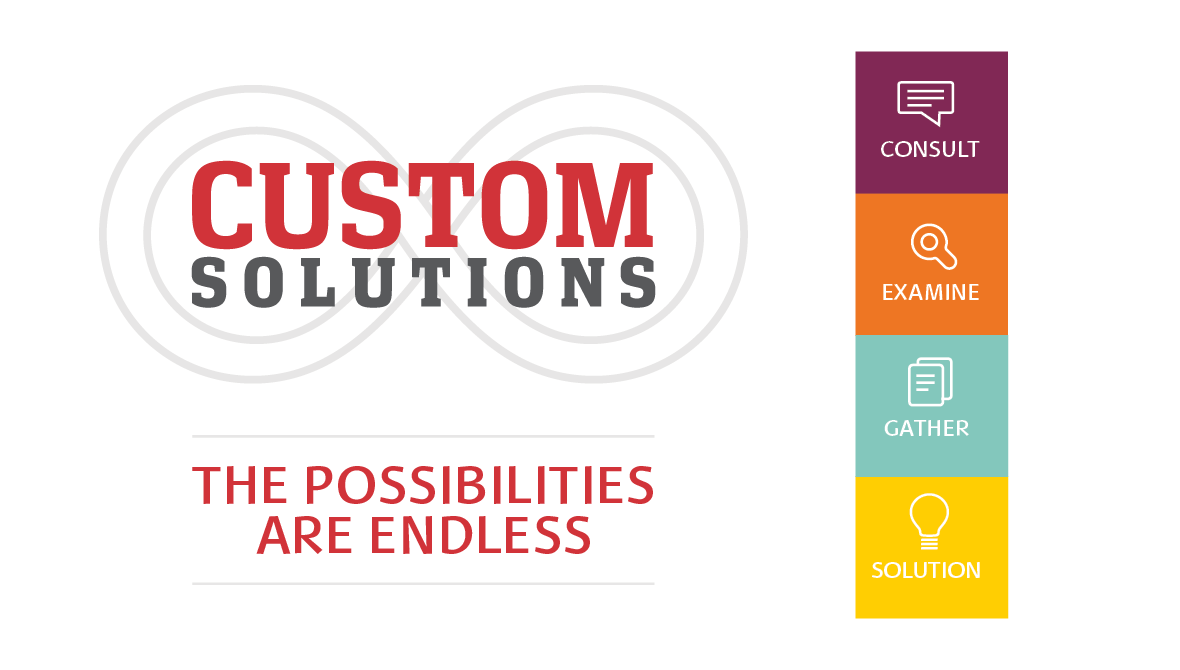 72659cadd As a major segment of their business, Custom Solutions is McGraw-Hill  Education's direct-to-client service where their team builds tailored  curriculum ...