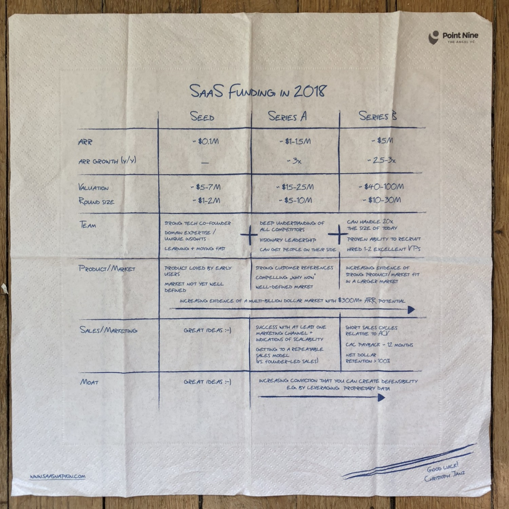 Christopher Janz SaaS Napkin from 2018 SaaStr Europa Conference