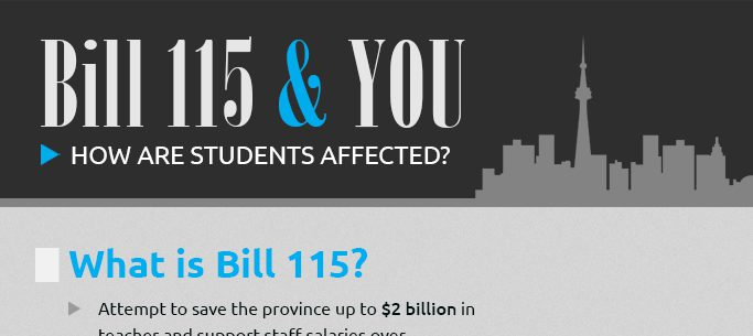 Bill 115 and You