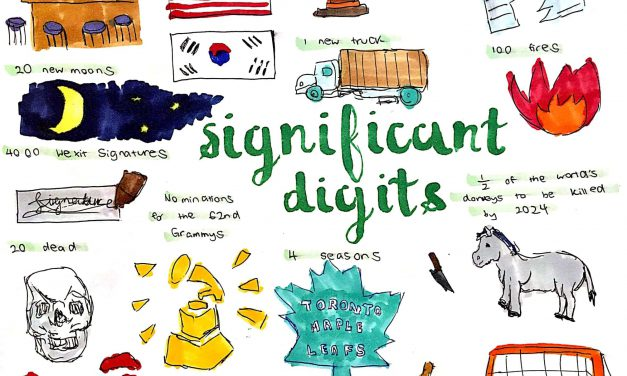 Significant Digits [16/11/19-22/11/19]