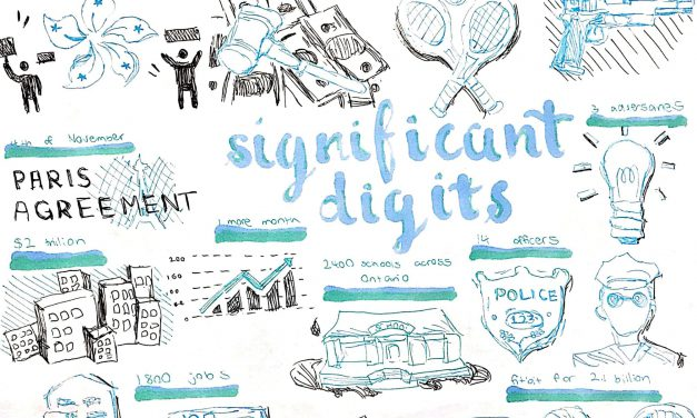 Significant Digits [2/11/19-8/11/19]