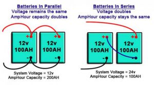 RV battery in series and parallel
