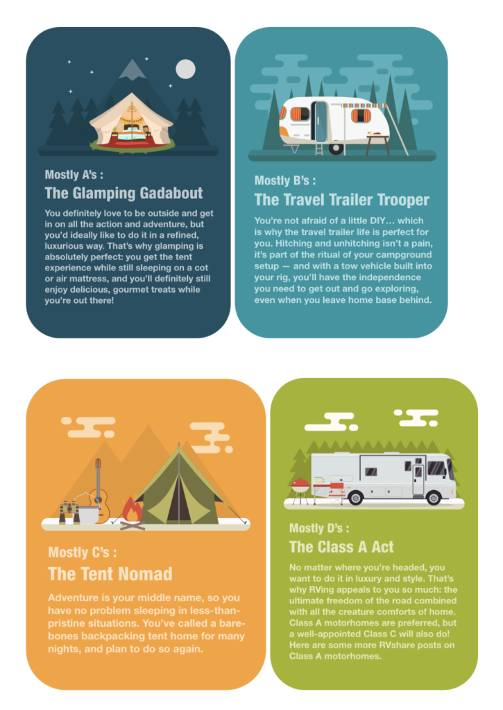 types of camper