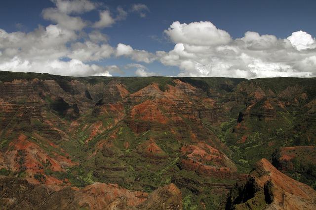 panoramic shot of Waimea Canyon in Kauai