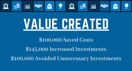 Alloway Value Created (1)
