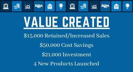 Guac Shop Value Created