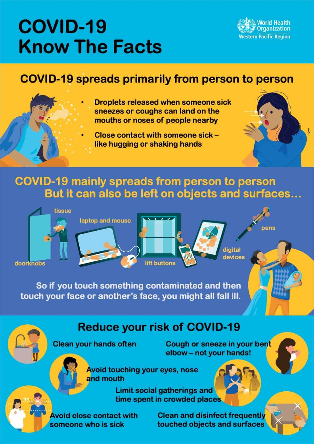 COVID 19 WHO Infographic