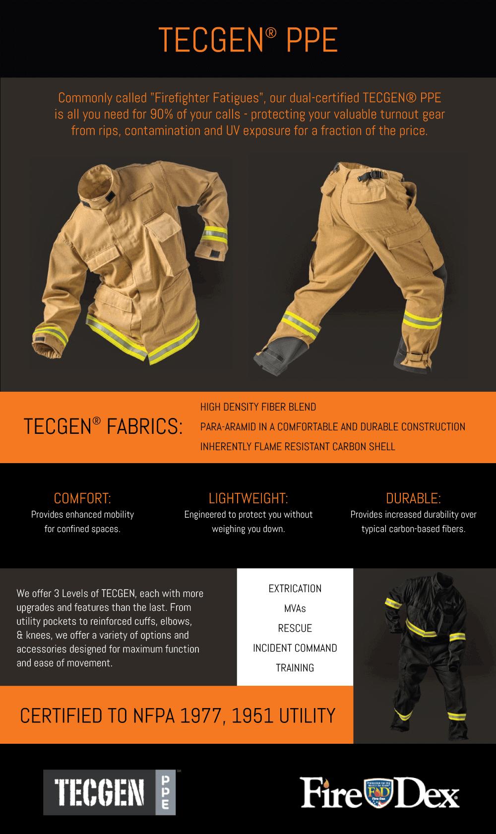 TECGEN PPE Fire-Dex Infographic