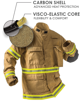 TECGEN51 flame resistant outer shell fabric2