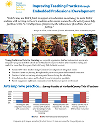 Title I Funding - Improving Teaching Practice through the Arts