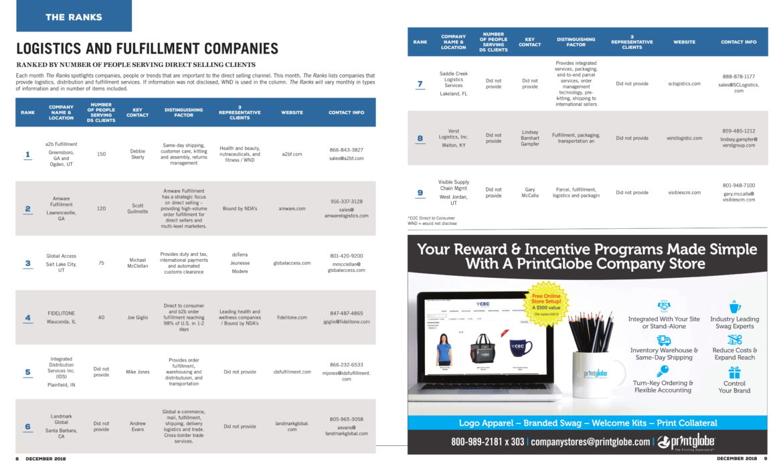 Logistics and Fulfillment Companies