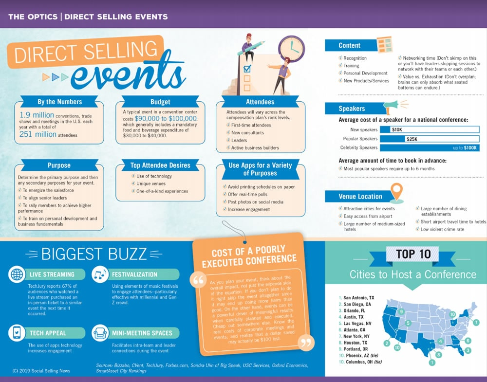 Direct Selling Events