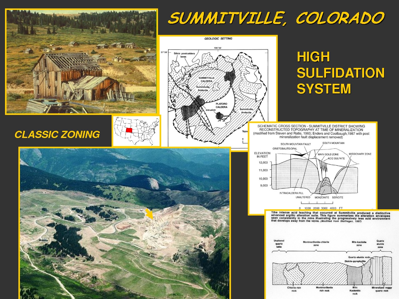 thumbnail of HSS_Summitville