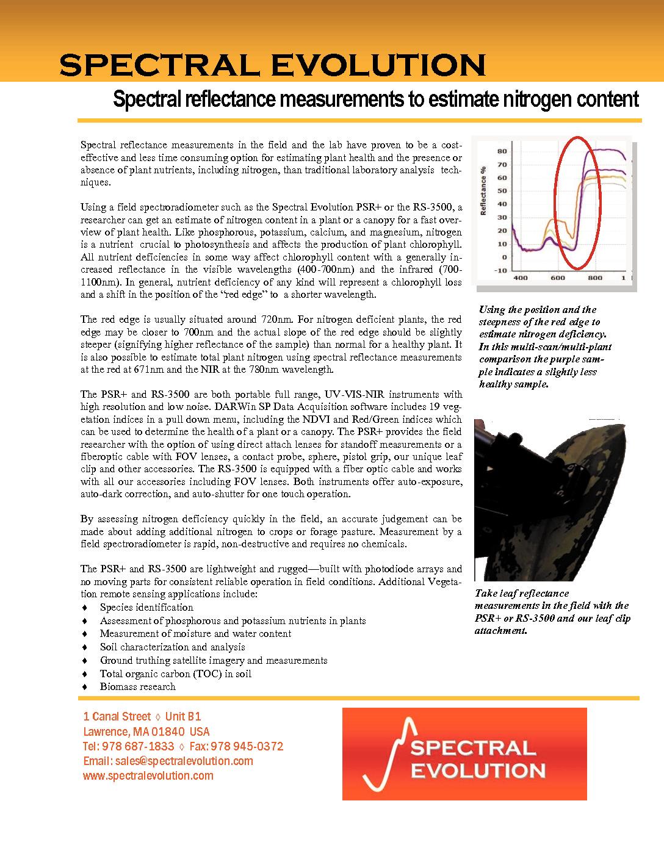 thumbnail of Spectra_nitrogen_analysis