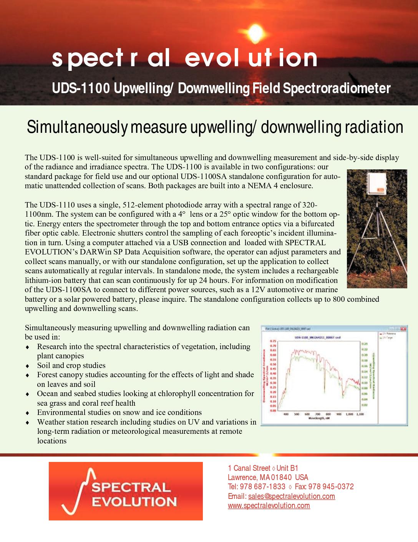 thumbnail of UDS-1100SA