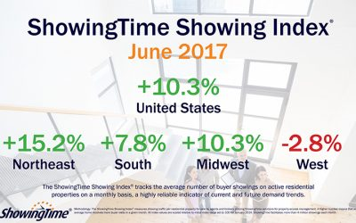 June National Showing Index Shows 10.3% Increase From June 2016