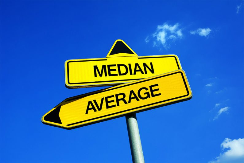 More About Median Sales Price
