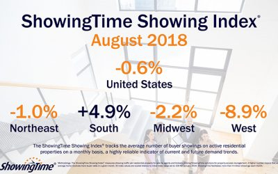 Seasonal Slowdown in Showing Activity Arrives Throughout Much of U.S.
