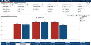 InfoSparks bar graphs
