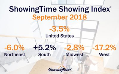 Decline in Year-Over-Year Showing Activity Shows Anomalies as Buyer Demand Remains Strong in Most of U.S.