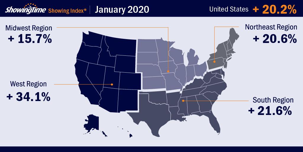 Showing Index Jan 2020